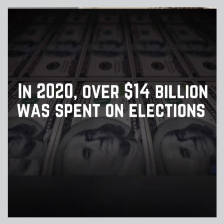the environment, politics, money